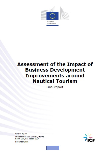 Business development assessment img