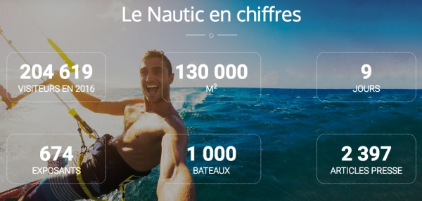 3rd Nautic conference to discuss digital change